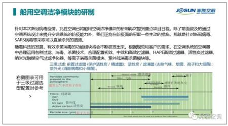 兆胜空调发布船舶空调系统满足防疫和空气净化要求白皮书