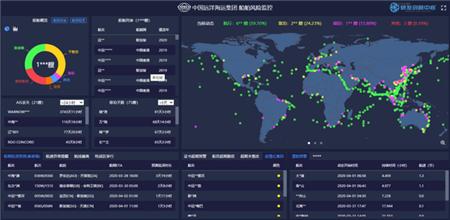 中远海运科技推出船舶疫情潜在风险识别系统软件