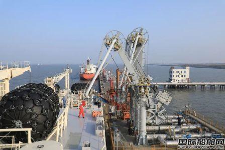 沪东中华建造世界最大LNG加注船完成气试