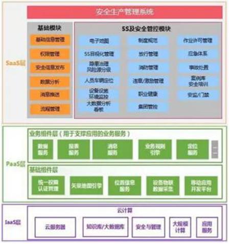 中国船企强强联合打造数字化安全船厂