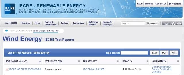 CCSC签发首份IECRE风力发电机组整机功率特性测试报告