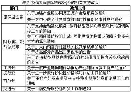 新冠疫情对中国船舶工业的影响及建议