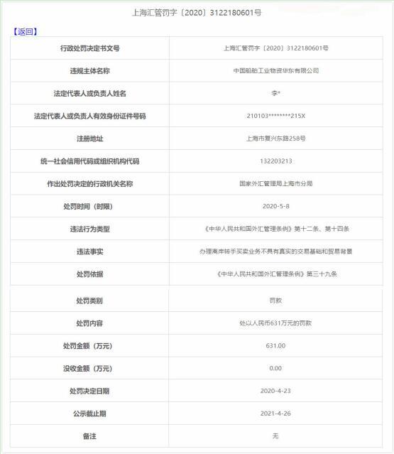 中国船舶工业物资华东公司违法遭外汇局罚631万