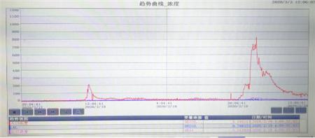 中船九院中标振华重工VOCs治理EPC项目