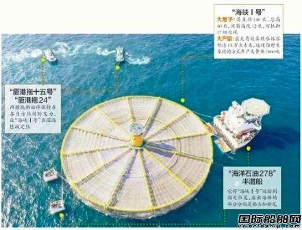 壮观!3艘船联手完成中国首座单柱式深海渔场浮卸安装