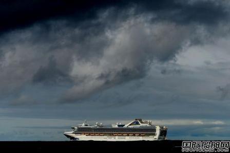 日亏3亿!全球最大邮轮公司单季亏损创航运史之最