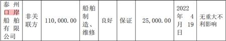 """口岸船舶成""""老赖""""2.5亿债券兑付疑云"""