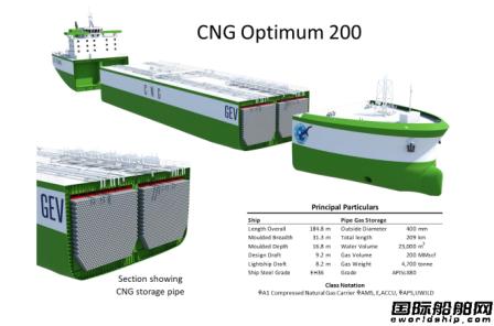 中集来福士80亿元CNG船订单再遭延期