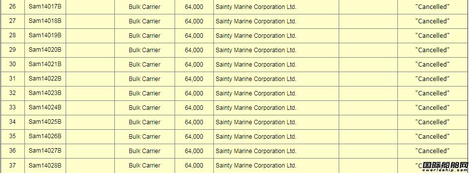 """撤销12艘退款3亿元!这家破产船厂终于""""解脱"""""""