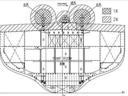 油船安全设计与危险区域划分