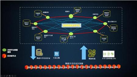 中国船级社携手业界共建船舶行业数据新生态