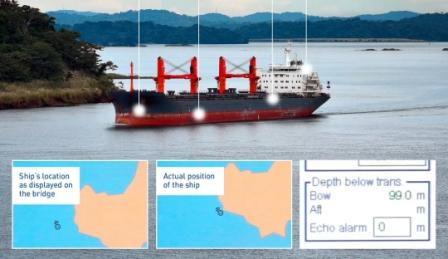 DNV GL:船用设备系统如何获得网络安全型式认可