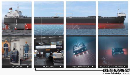 地中海航运集装箱船首次启用佐敦船体清污机器人