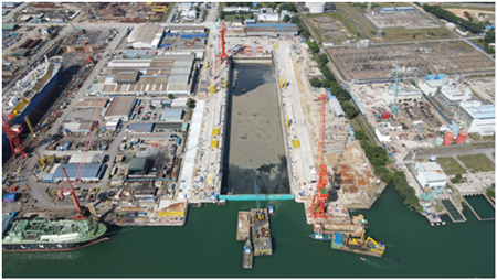 中船九院马来西亚MMHE 3号船坞EMPC项目完成关键节点