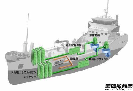 日本两家船厂将建造全球首制零排放电力推进油船