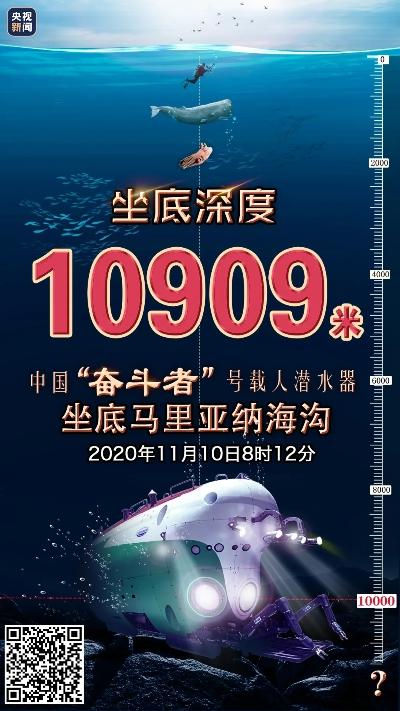 """10909米!""""奋斗者""""号创造中国载人深潜新纪录"""