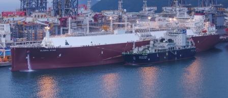 造船业首次!大宇造船完成在建LNG船对船LNG码头装载作业