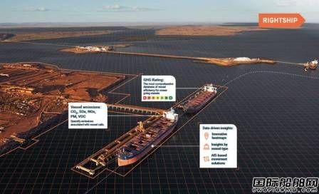 RightShip联合AUSMEPA建立船舶排放线上平台