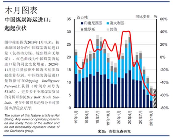 中国煤炭海运进口:山雨欲来风满楼