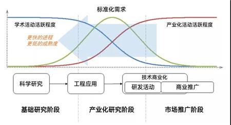 三个维度看智能船舶国际标准竞争策略