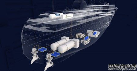 Havyard将开发零排放大型氢动力货船
