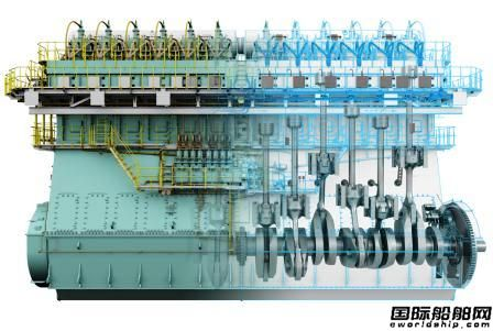 WinGD最大X-DF双燃料发动机获吉尼斯世界纪录认证