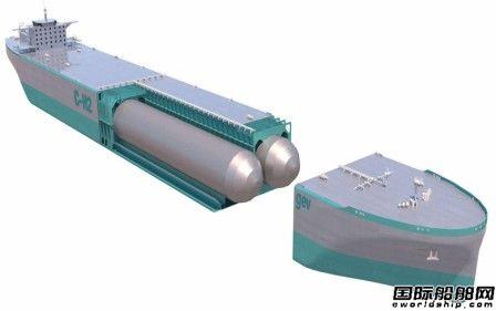 Ballard联合GEV开发燃料电池动力氢运输船