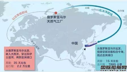 俄罗斯LNG船首次完成2月北海航线通行顺利返航