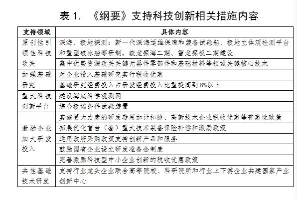 """""""十四五""""规划为船舶行业点题"""