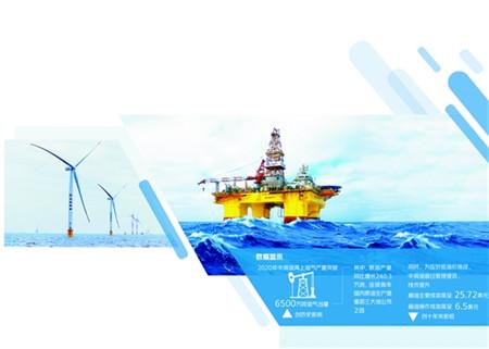 中海油:艰难挑战中交上出色成绩单