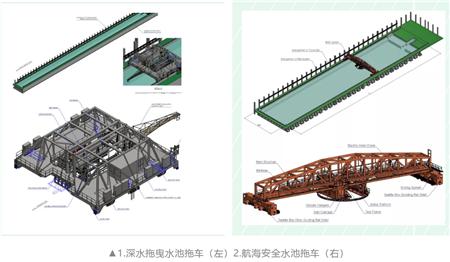 武船集团与船研所签订国家重点科研实验室基础设备建设项目合同