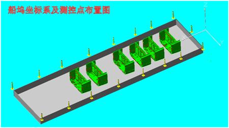 黄埔文冲数字化船坞系统正式启用