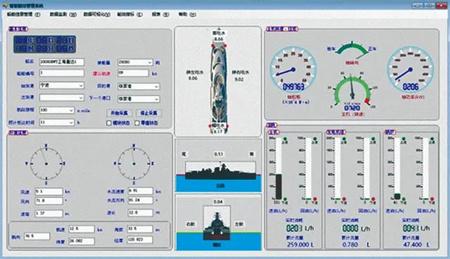 特别关注:快来看这三型江海直达船