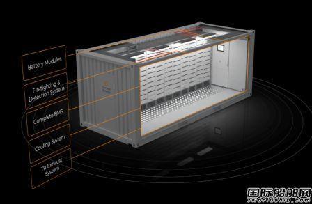 "Corvus推出""即插即用""船载集装箱式电池房方案"