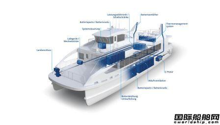 Xalt Energy为新西兰首艘全电动渡轮配套锂电池