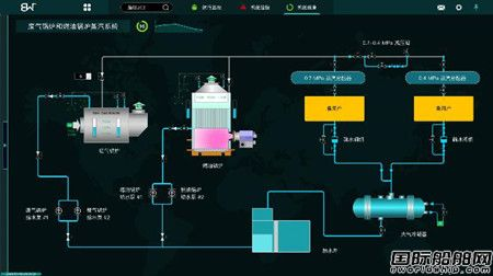 海兰信智能机舱系统获得CCS(i-Ship M)认证