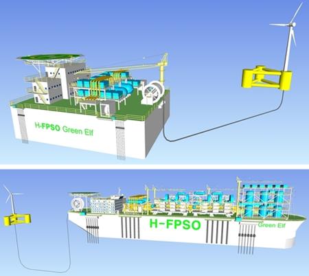 韩国船企组建联盟推进浮式海上风电制氢装备开发