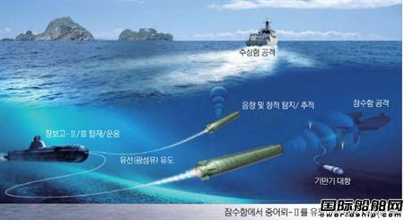 """大宇造船建造韩国史上最强潜艇""""岛山安昌浩""""号入列"""