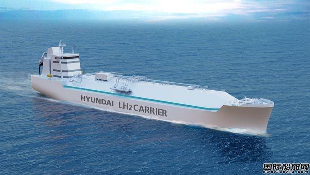 主打新一代环保船技术!现代重工集团将参展Gastech2021