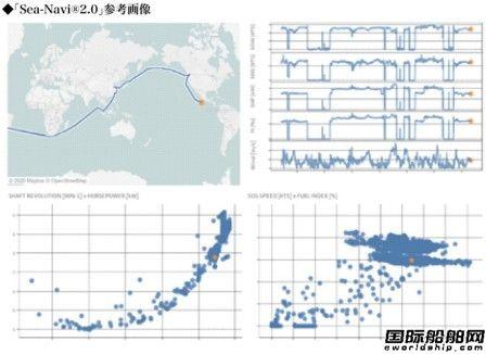 日本IT公司推出船舶物联网平台助力日本造船业创新升级