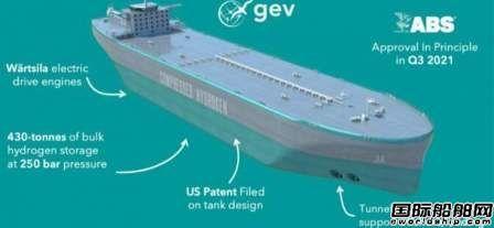 GEV加快推进压缩氢气运输船研发项目