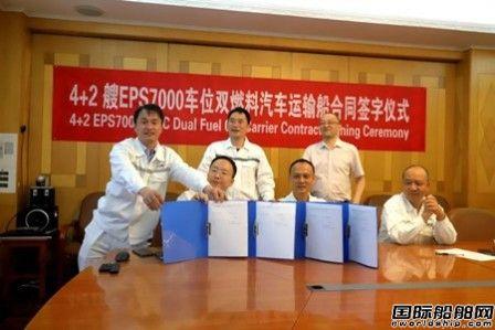 南京金陵船厂再获3艘7000车位双燃料汽车船订单