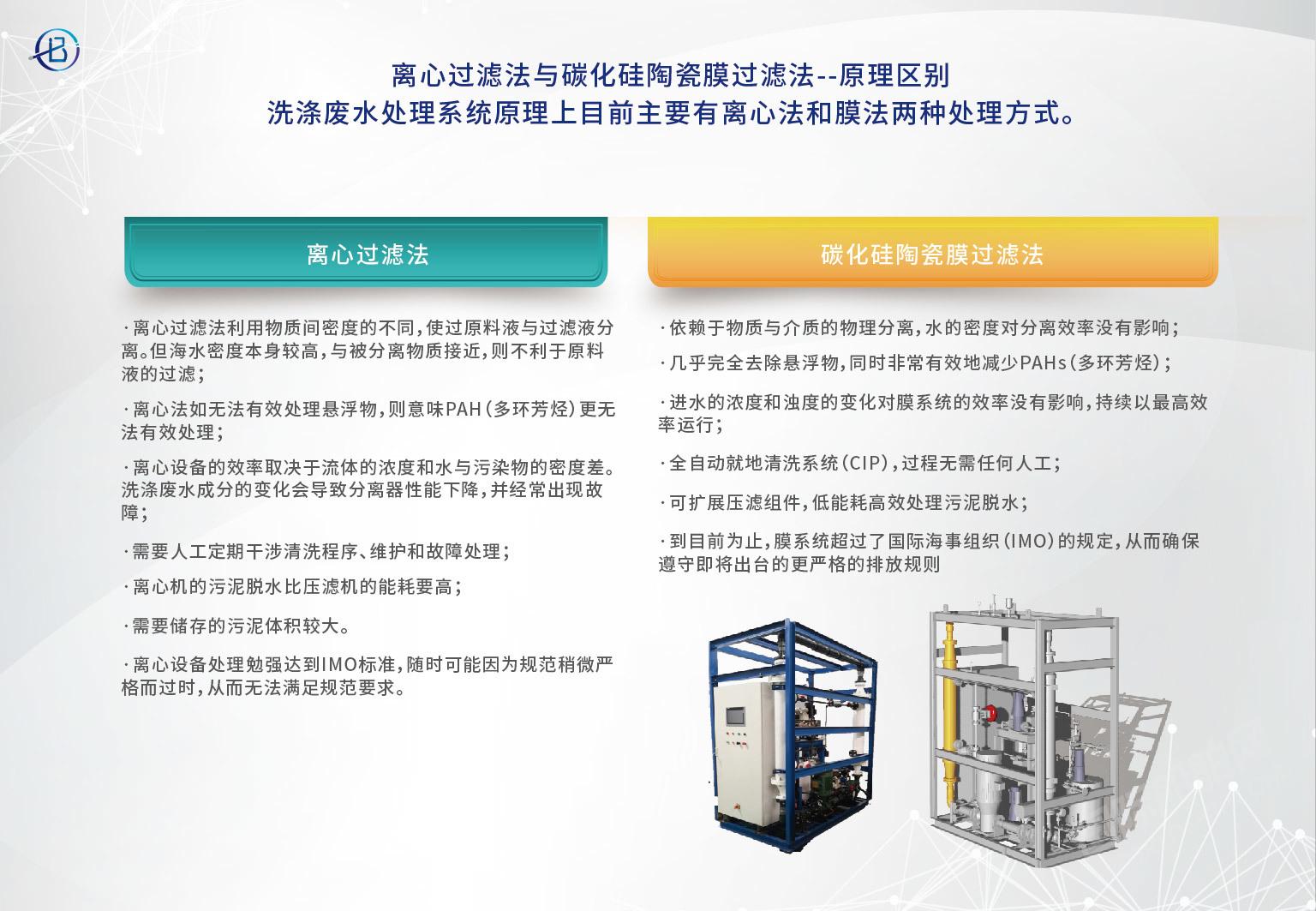 九江东升科技开发有限公司样本,EGC脱硫塔洗涤水处理系统